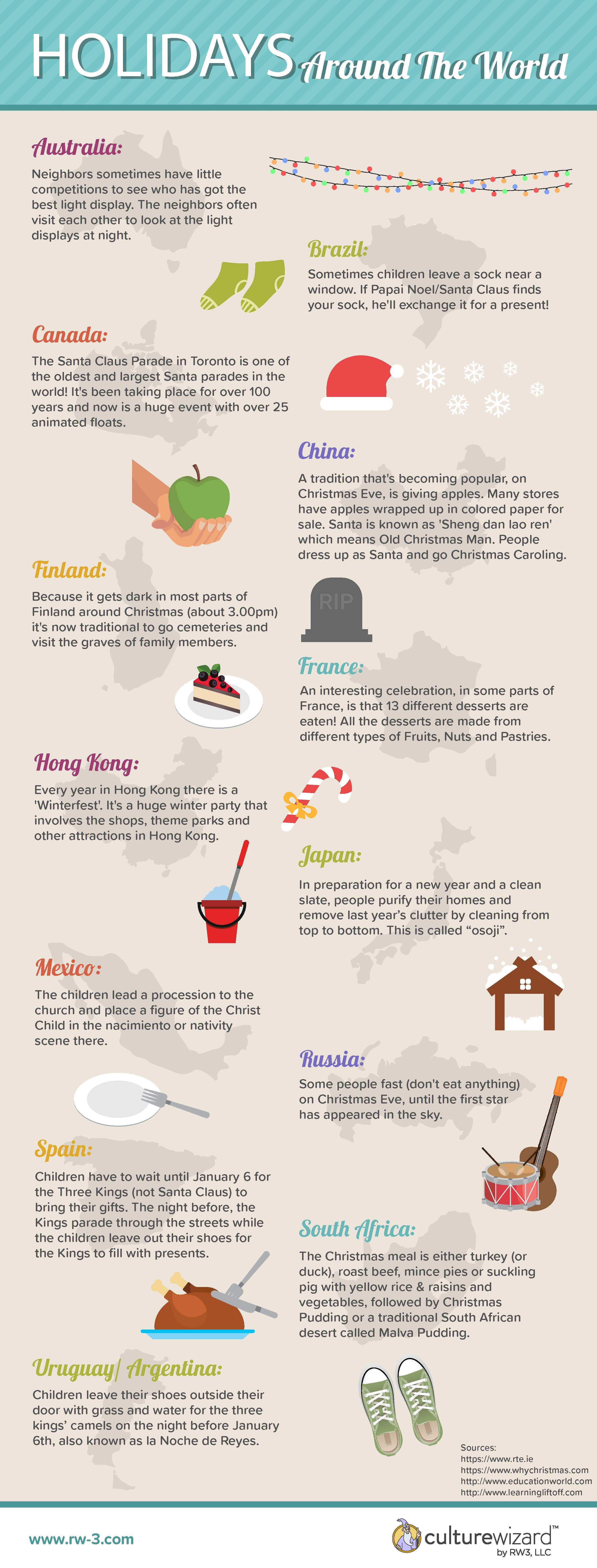 RW3 - Holidays Around the World Infographic-1.jpg