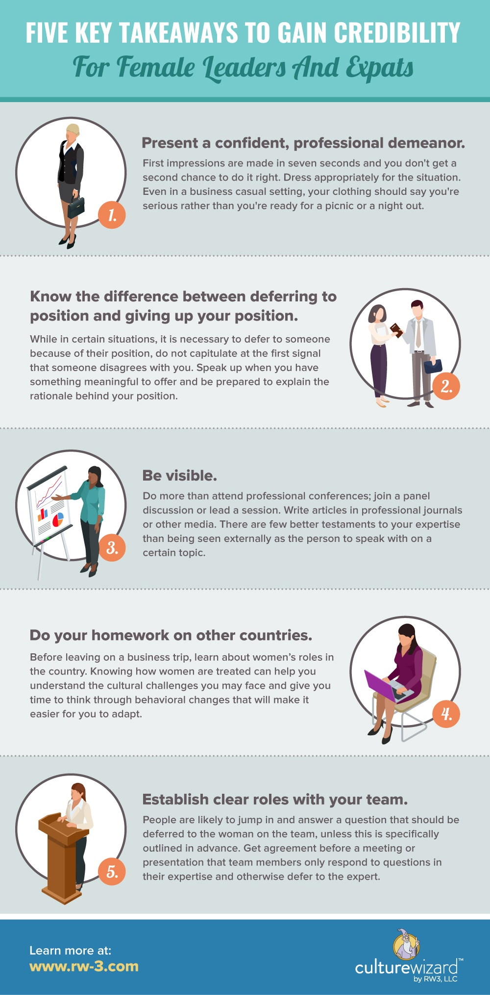 Five-Key-Takeaways-To-Gain-Credibility Infographic.jpg